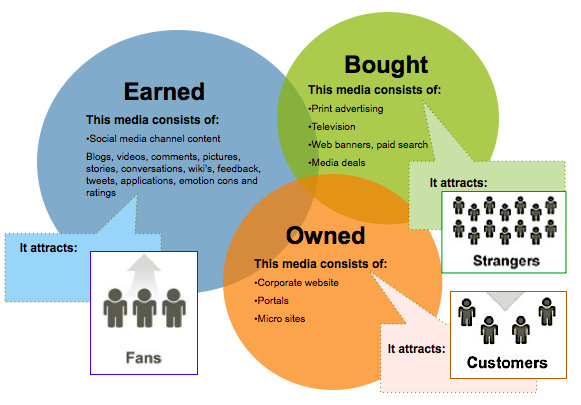 tv media buying strategy example