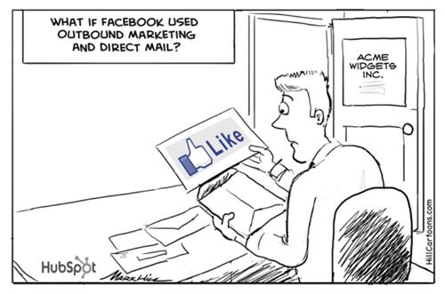 what-if-facebook