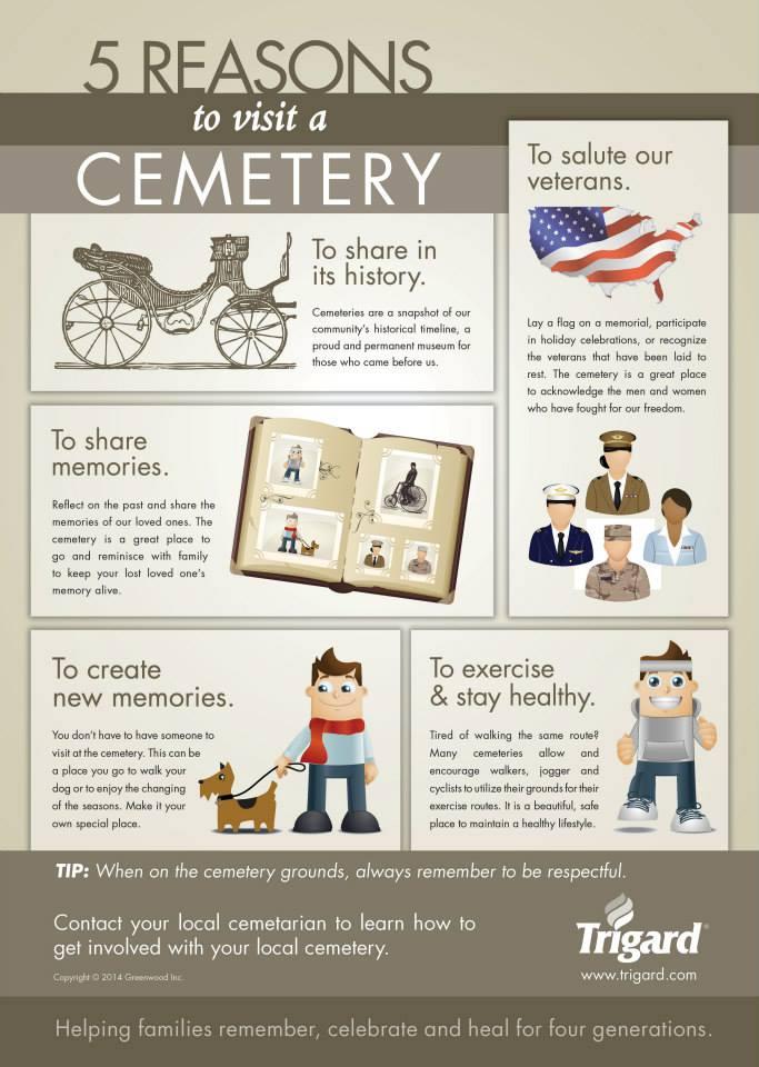 5-reason-cemetery