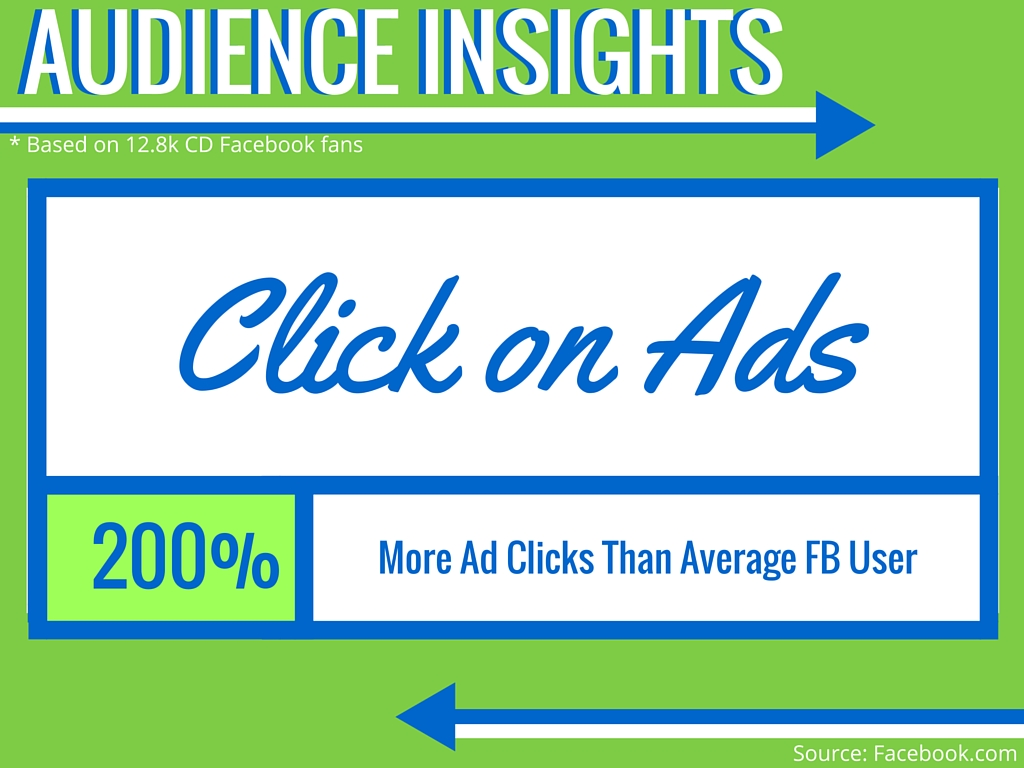 DISRUPT_Click-on-ads