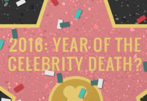 year-of-celebrity-death