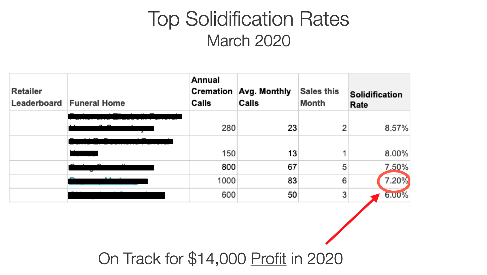 solidification rate